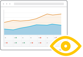 Monitoring Tool: Ranking Entwicklung