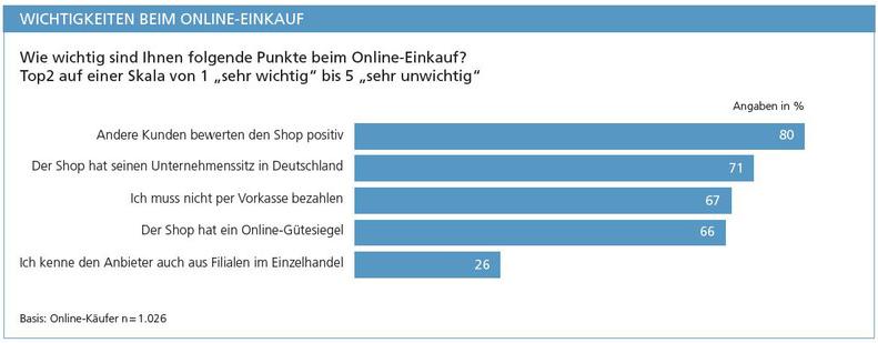 online_shop_guetesiegel_1