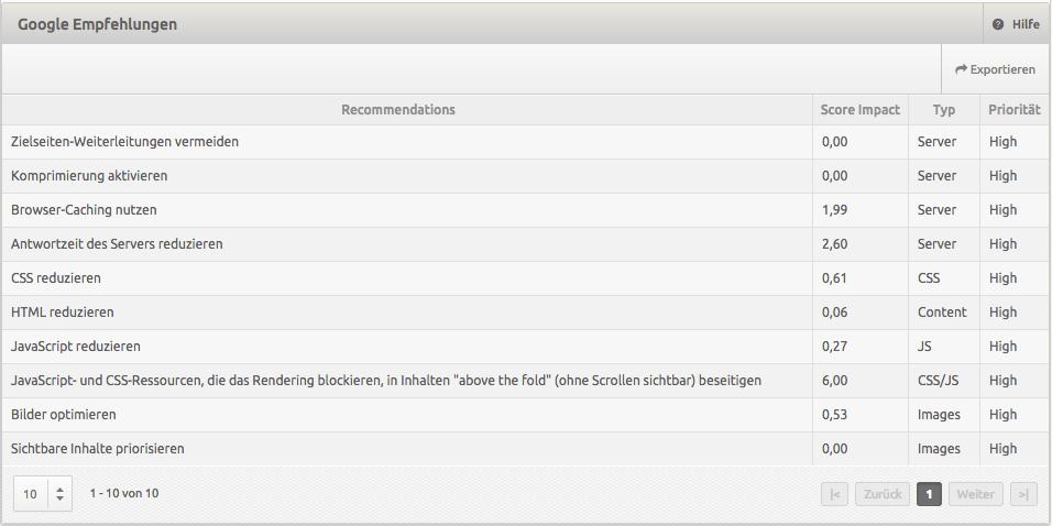 Pagespeed optimieren mit XOVI: Google Empfehlungen