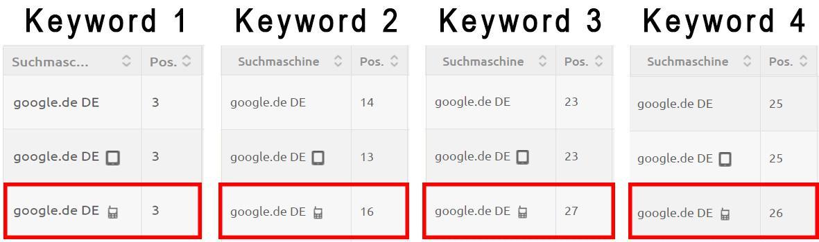 mobile_friendly_keyword_monitoring_1