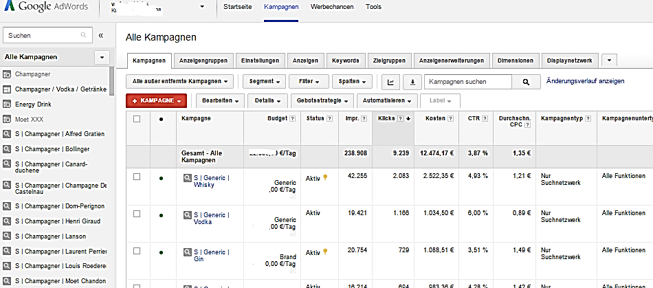 adwords_performance_1