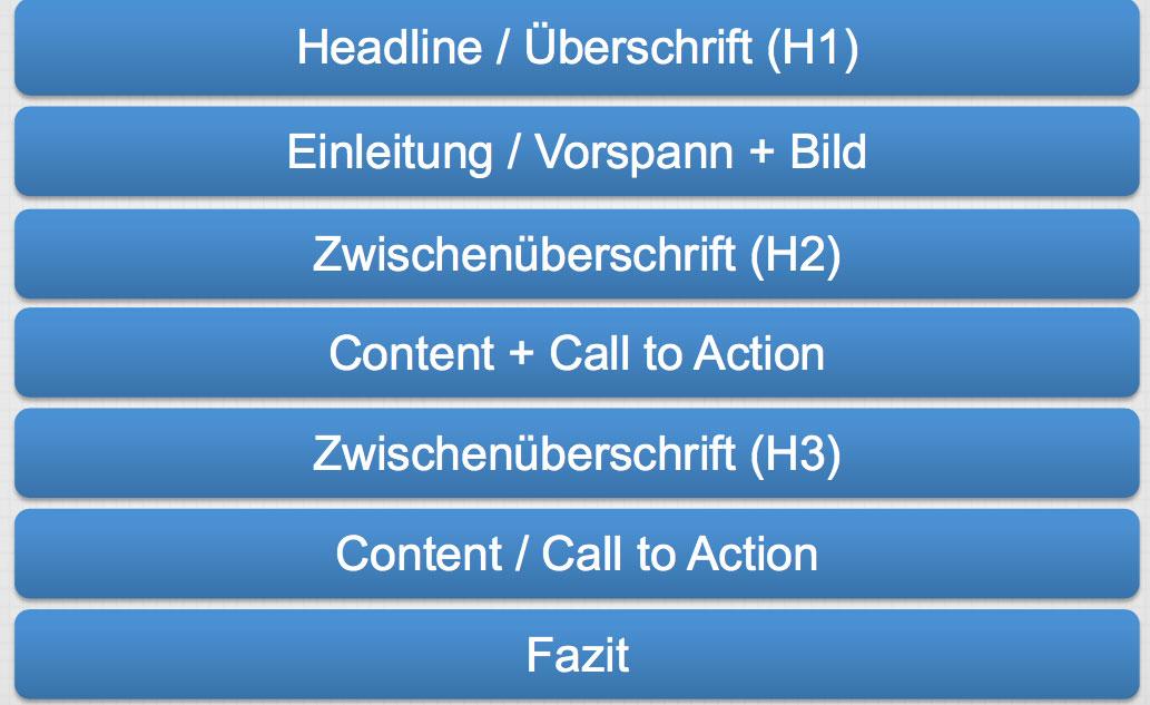 gute_texte_xovi_expertenrat_ludermann_5