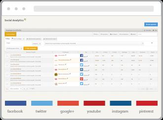Social Analytics Tool: Überblick