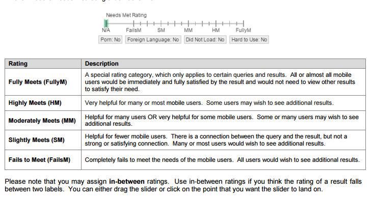 google_search_quality_rating_guidelines_4