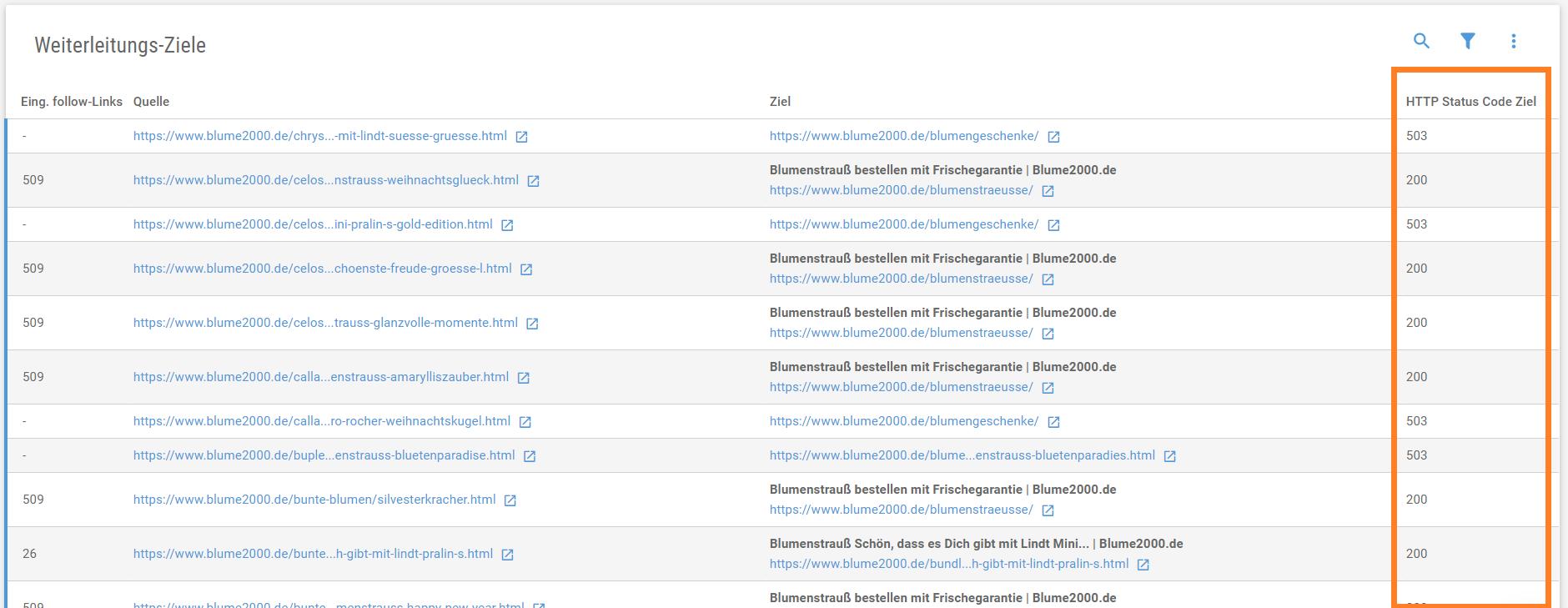 Screenshot der Weiterleitungs-Ziele in der XOVI Suite