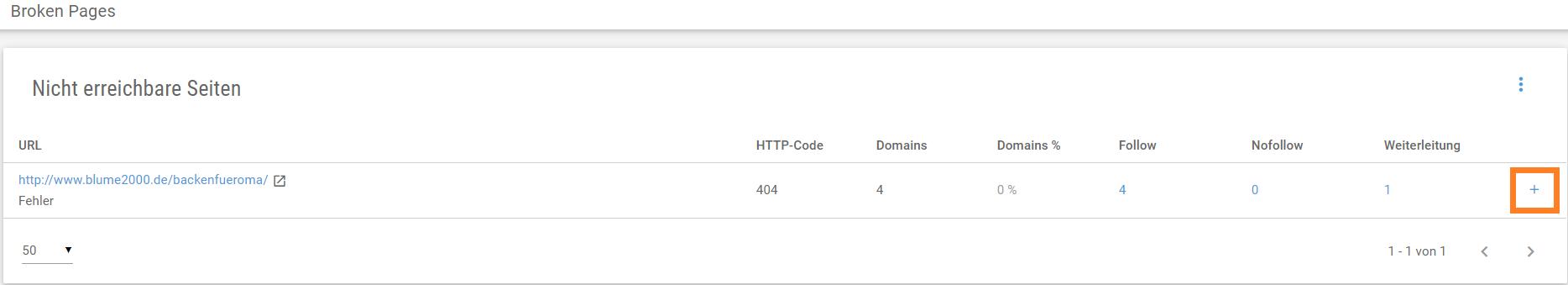 Screenshot der Nicht erreichbaren Seiten in der XOVI Suite