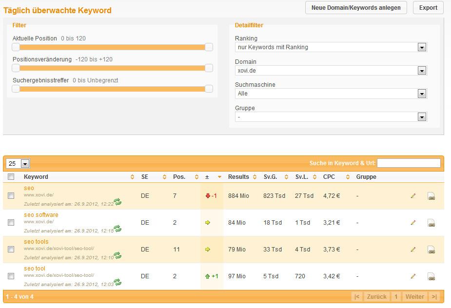 Erstes Keyword Monitoring