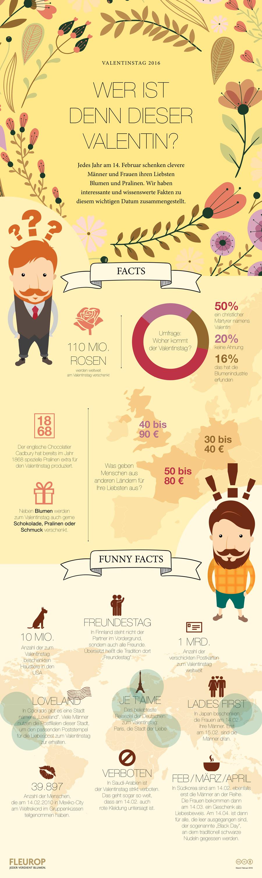 infografik-fleurop_valentinstag