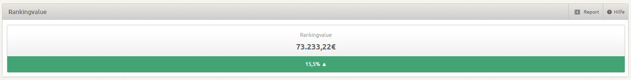 Rankingvalue3