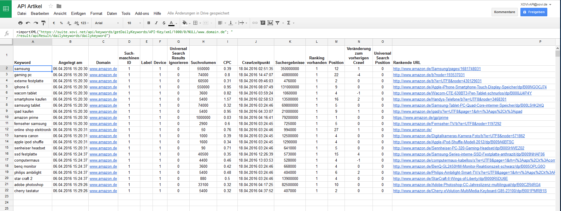 Google Spreadsheet Ergebnis
