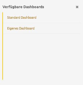 Verfügbare Dashboards