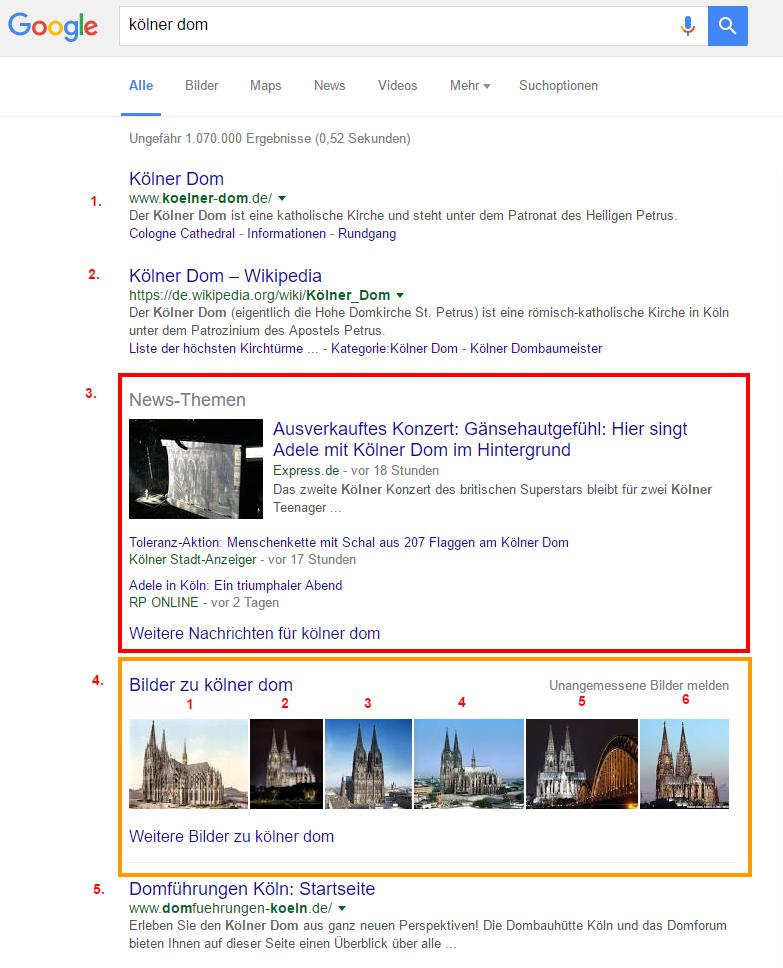 Keyword Monitoring Universal Search Ergebnisse