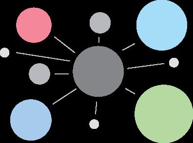 Konkurrenz-Aktivitäten in sozialen Netzwerken