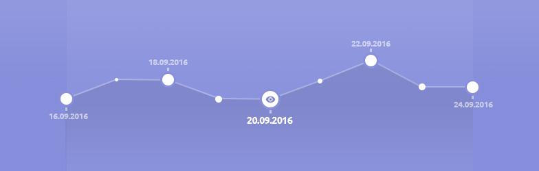 Tägliche Sichtbarkeit des XOVI Monitoring OVI
