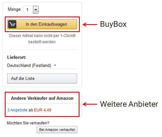 Amazon BuyBox XOVI