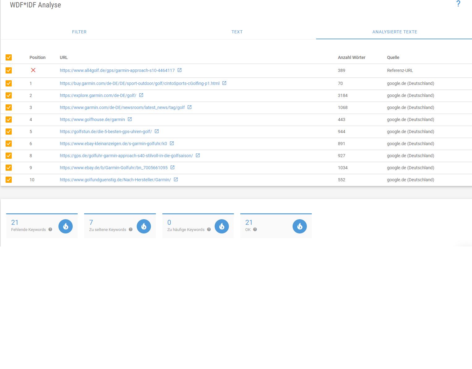 Screenshot der WDF*IDF Analyse der XOVI Suite