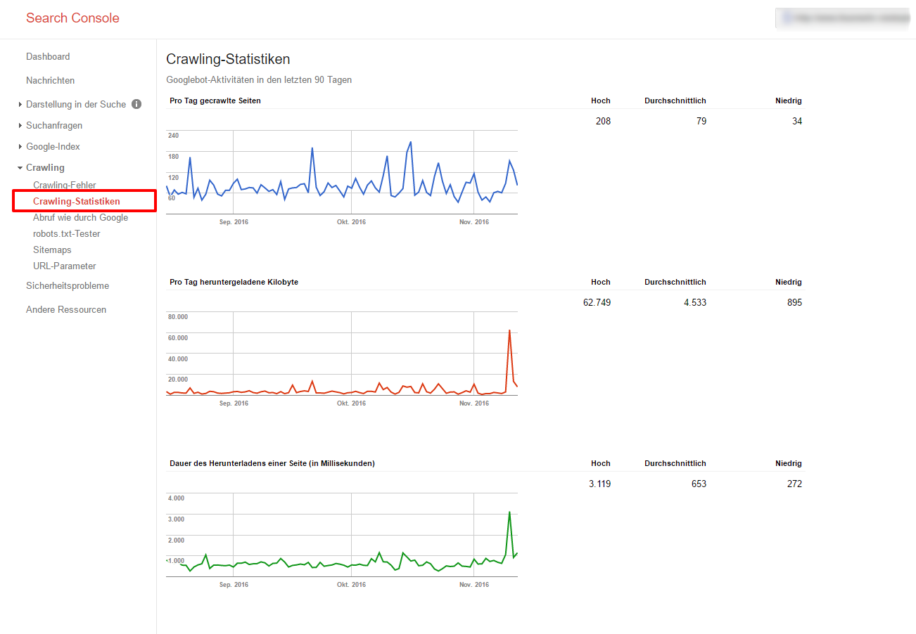 Search Console: Crawling-Statistiken