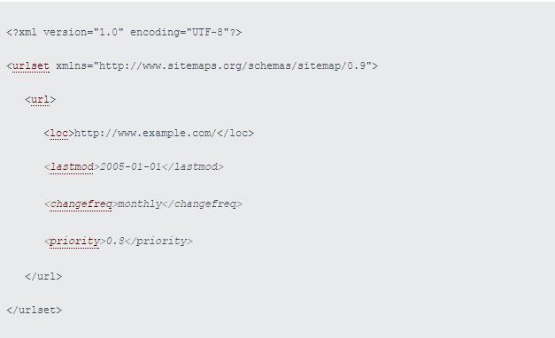 Sitemap XML Beispiel