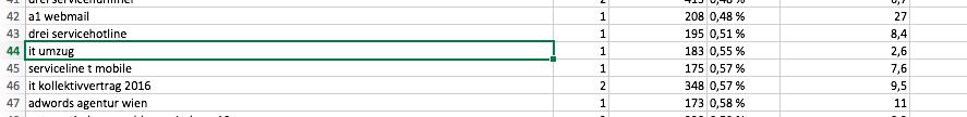 Excel CSV Datei importieren. IT Umzug.