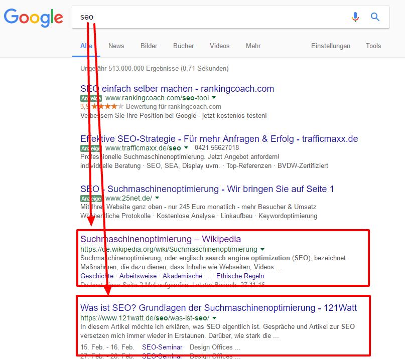 Google SERP: SEO