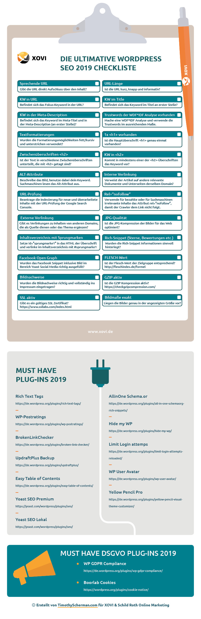 Technik, Content, Links, Plugins: Deine Checkliste für erfolgreiches WordPress SEO in 2019