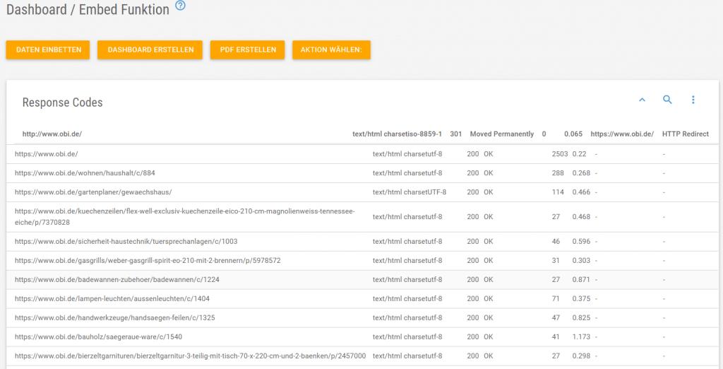 Externe Daten in XOVI einbetten Ansicht Response Codes