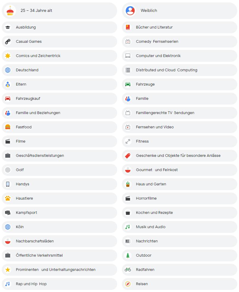 Google User Persona für personalisierte Anzeigen