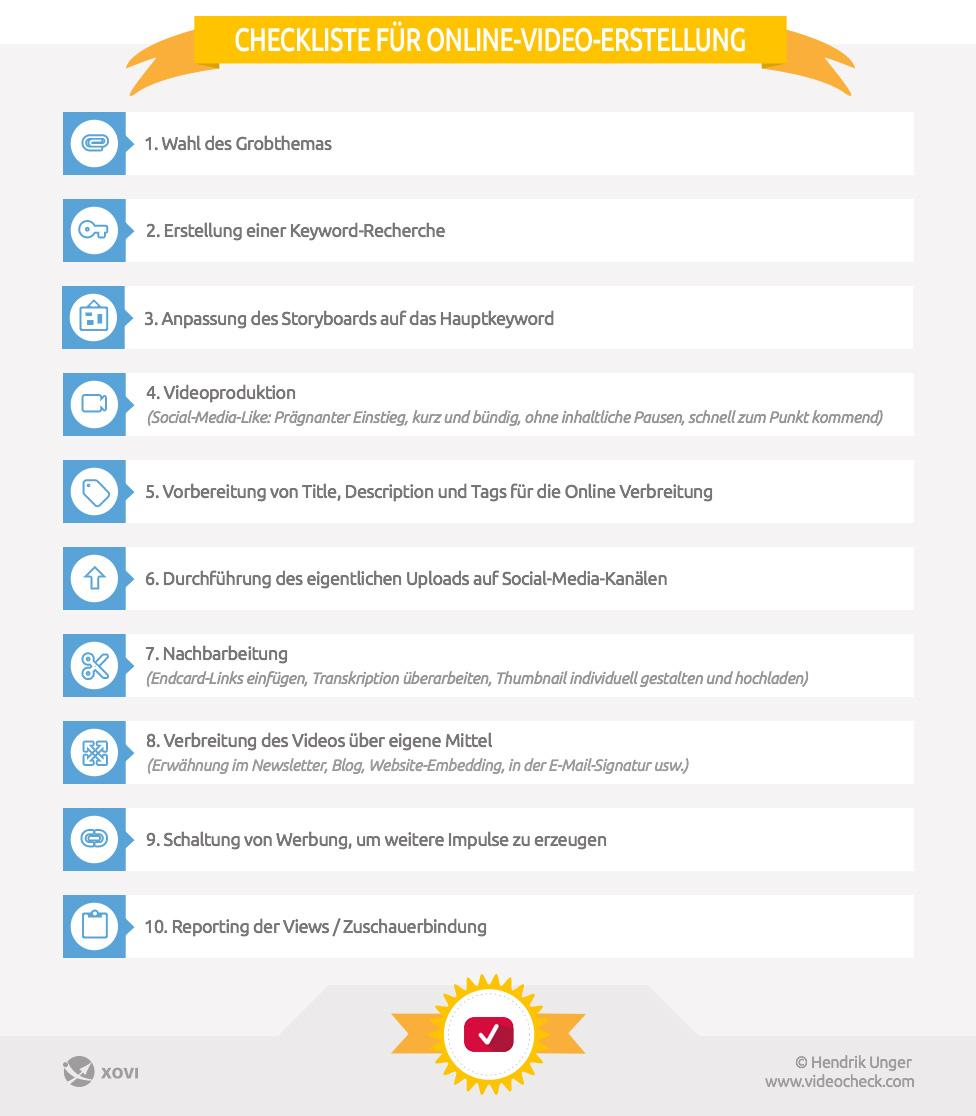 Checkliste für erfolgreiches Videomarketing