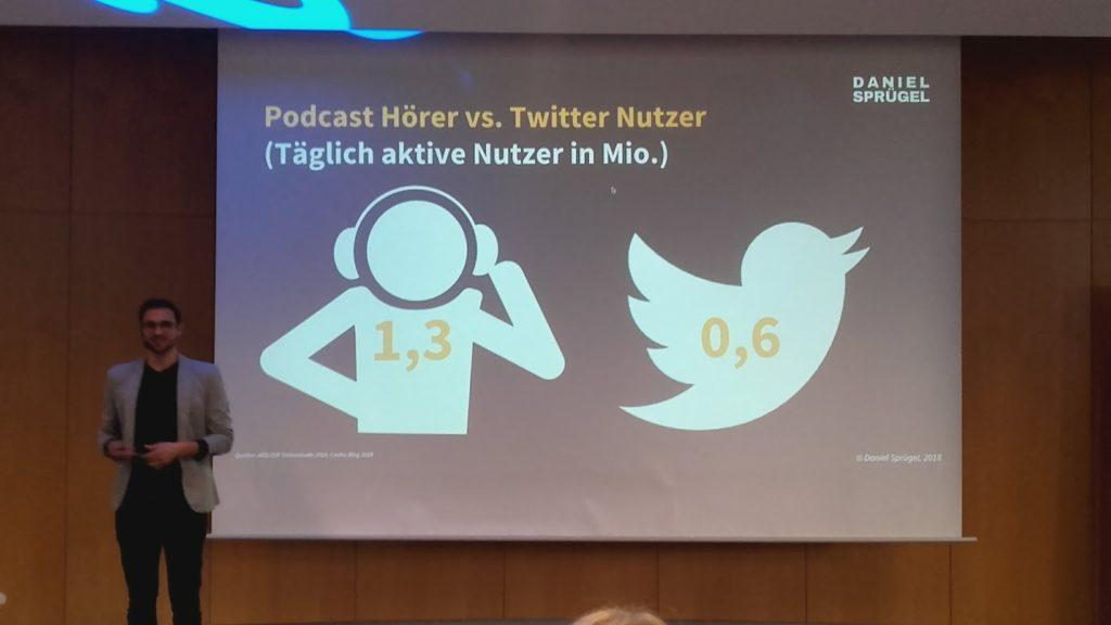 Podcasts vs Twitter