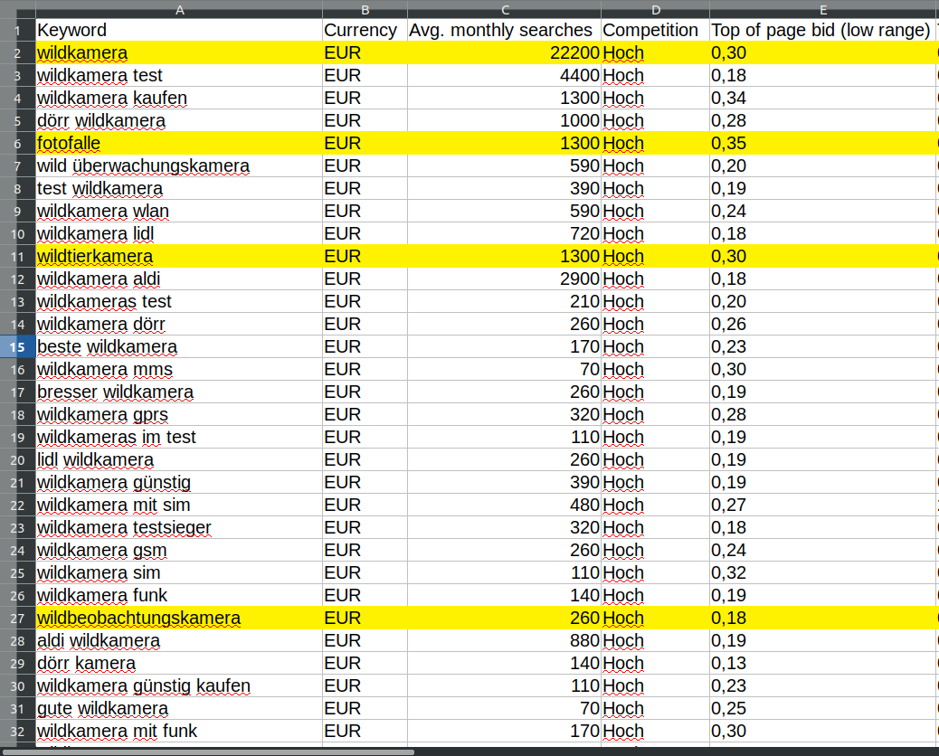 Tabelle Keyword Recherche mit Suchvolumen und Competition