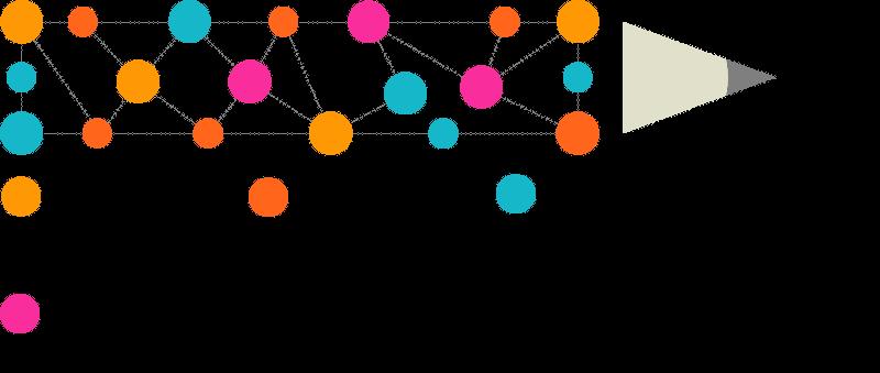 Grafik: Aus welchen Daten bestehen Personas