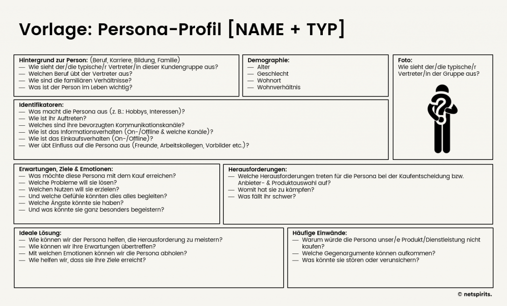 Vorlage Persona Profil netspirits