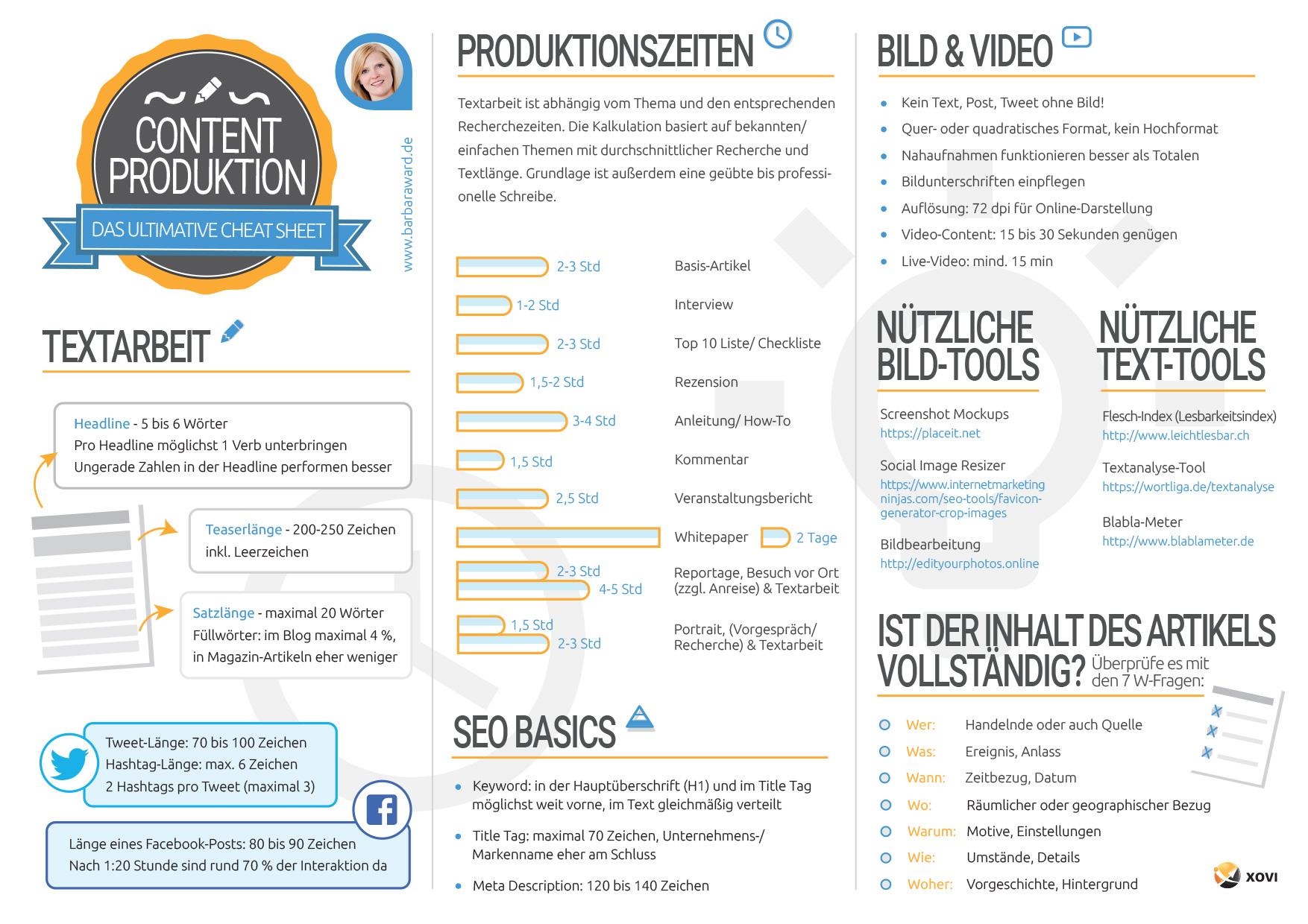 Infografik mit allen Aspekten der Content-Produktion; von der Planung bis zur Verbreitung