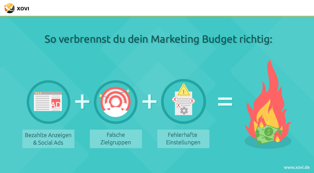 Falsche Zielgruppen und fehlerhafte Einstellungen in bezahlten Anzeigen führen zu unnötigen Ausgaben im Marketing