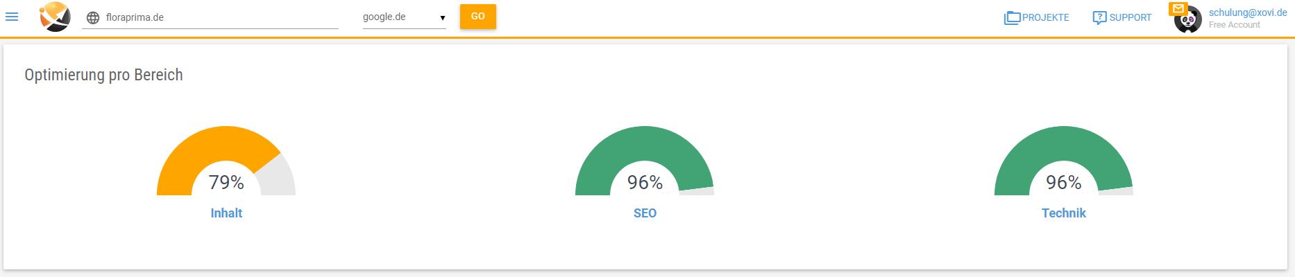 Screenshot des Onpage Bereichs der XOVI Suite mit den Ergebnissen einer Onpage Analyse für Inhalt, SEO und Technik
