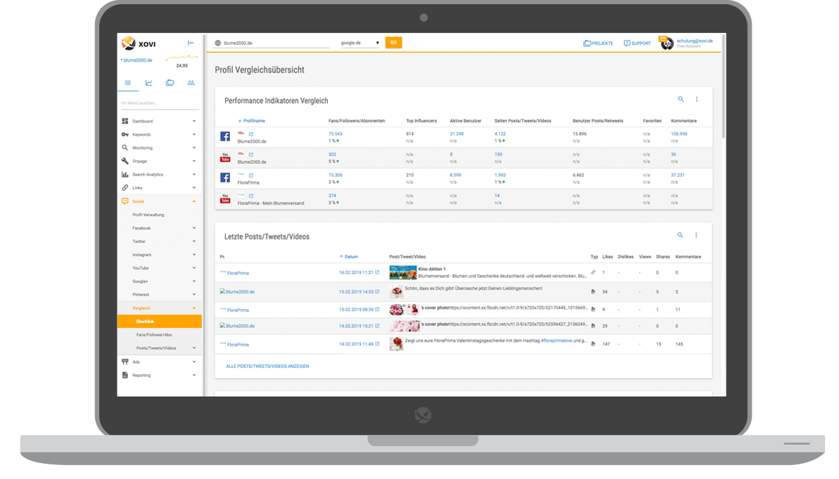 Social Media Monitoring Tool: Wettbewerbervergleich für deine Profile in den sozialen Netzwerken