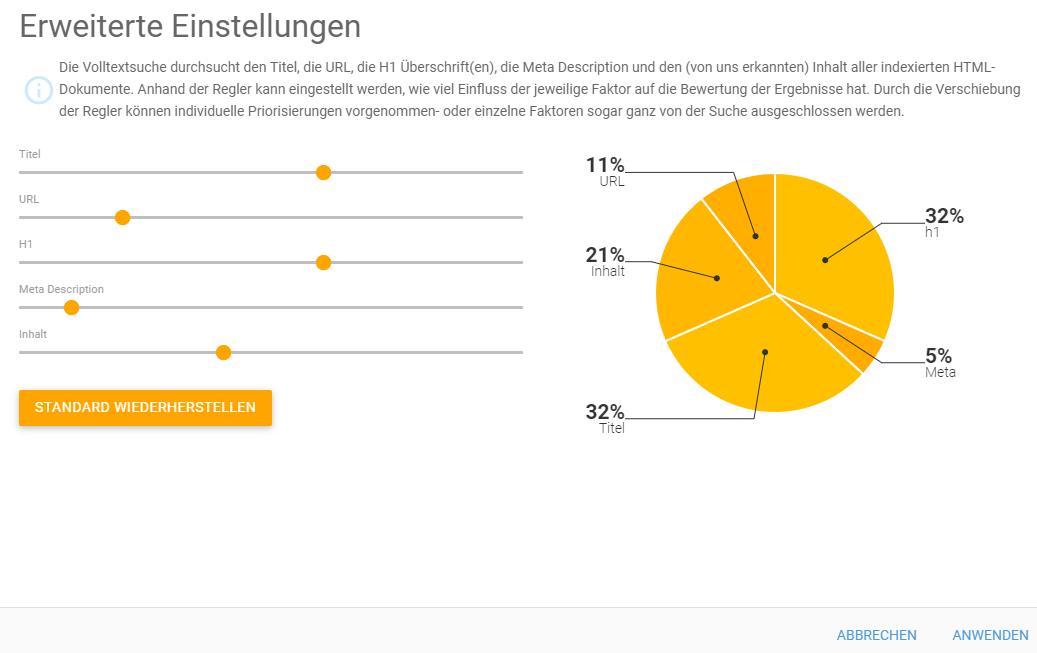 Screenshot der erweiterten Einstellungen für die Bewertung von Content auf Keyword-Relevanz