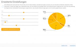 Content Relevanz Suche Erweiterte Einstellungen der XOVI Suite