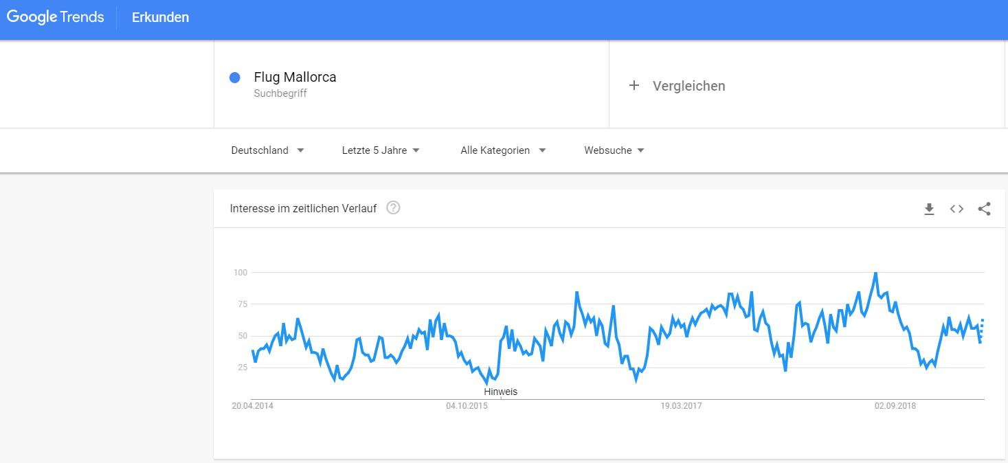 """Screenshot der Popularität des Keywords """"Flug Mallorca"""" über den Zeitraum von 5 Jahren in Google Trends"""