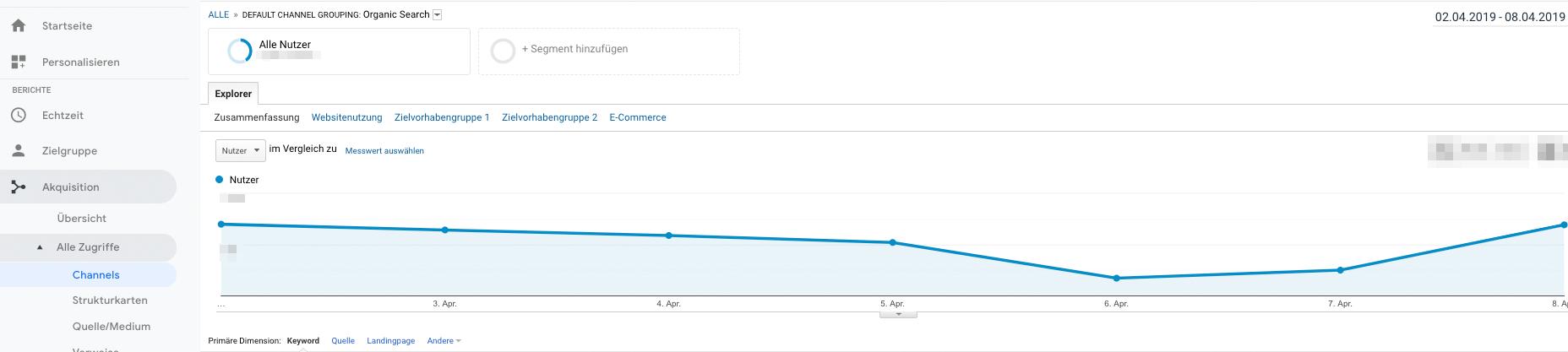 Grafische Darstellung des Organic Traffics in Google Analytics