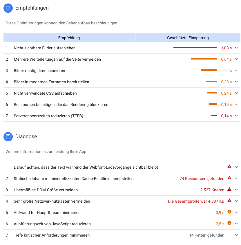 Verbesserungsvorschläge des Google Page Speed Tools
