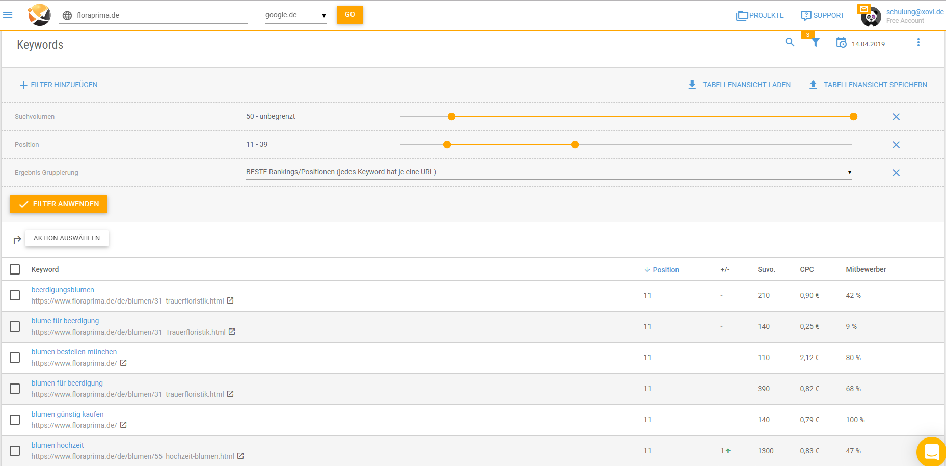 Screenshot der Keyword-Filterfuktion der XOVI Suite