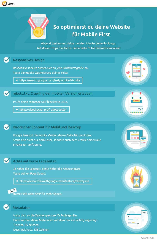Infografik mit Tipps zur SEO Optimierung einer Website