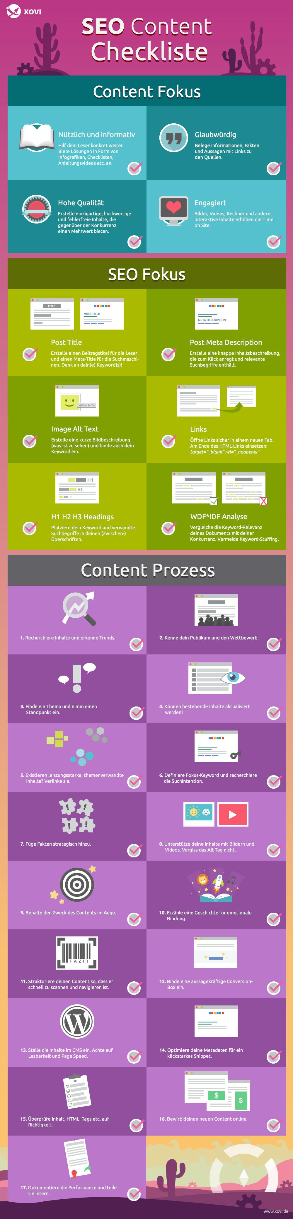 Deine SEO & Content Checkliste