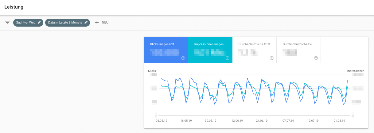Screenshot des Perfomance Reports der Google Search Console