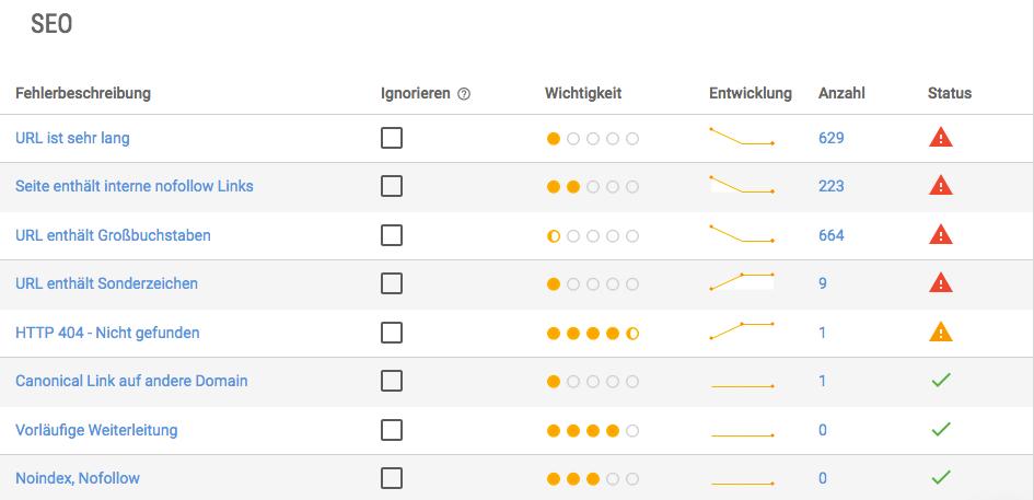 """Screenshot Onpage Analyse """"SEO"""" mit der XOVI Suite"""