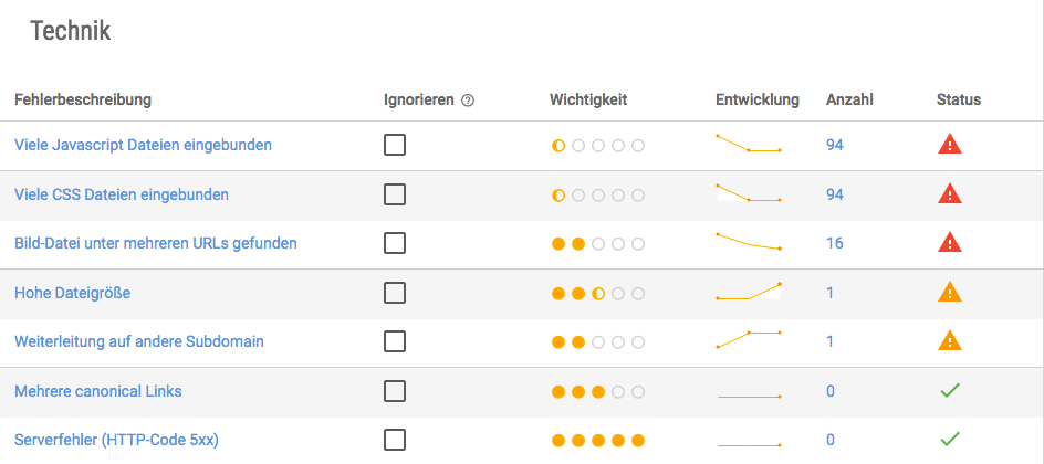 """Screenshot Onpage Analyse """"Technik"""" mit der XOVI Suite"""
