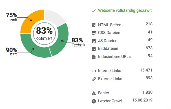 Screenshot: Übersicht der Onpage Analyse