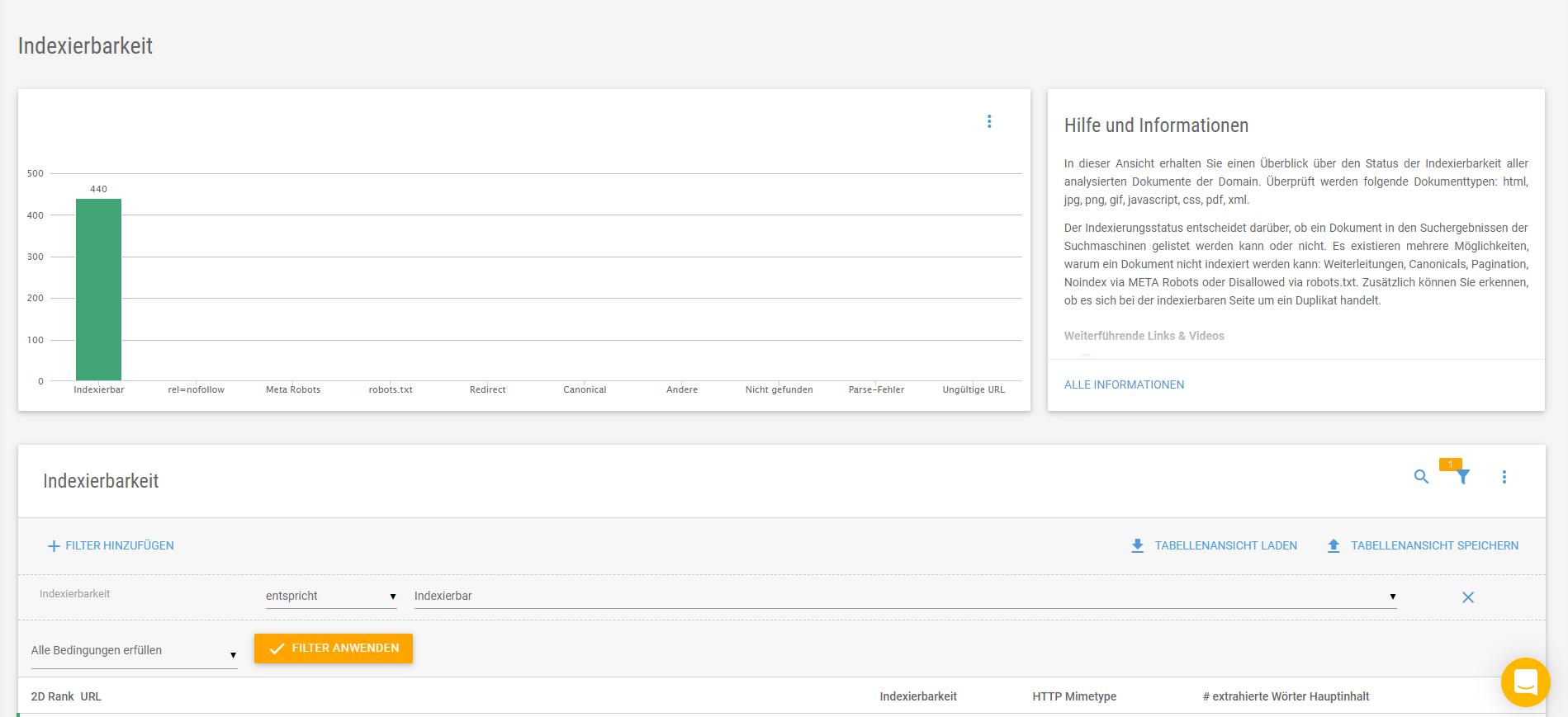 Die XOVI Suite liefert dir eine Liste deiner indexierten Seiten