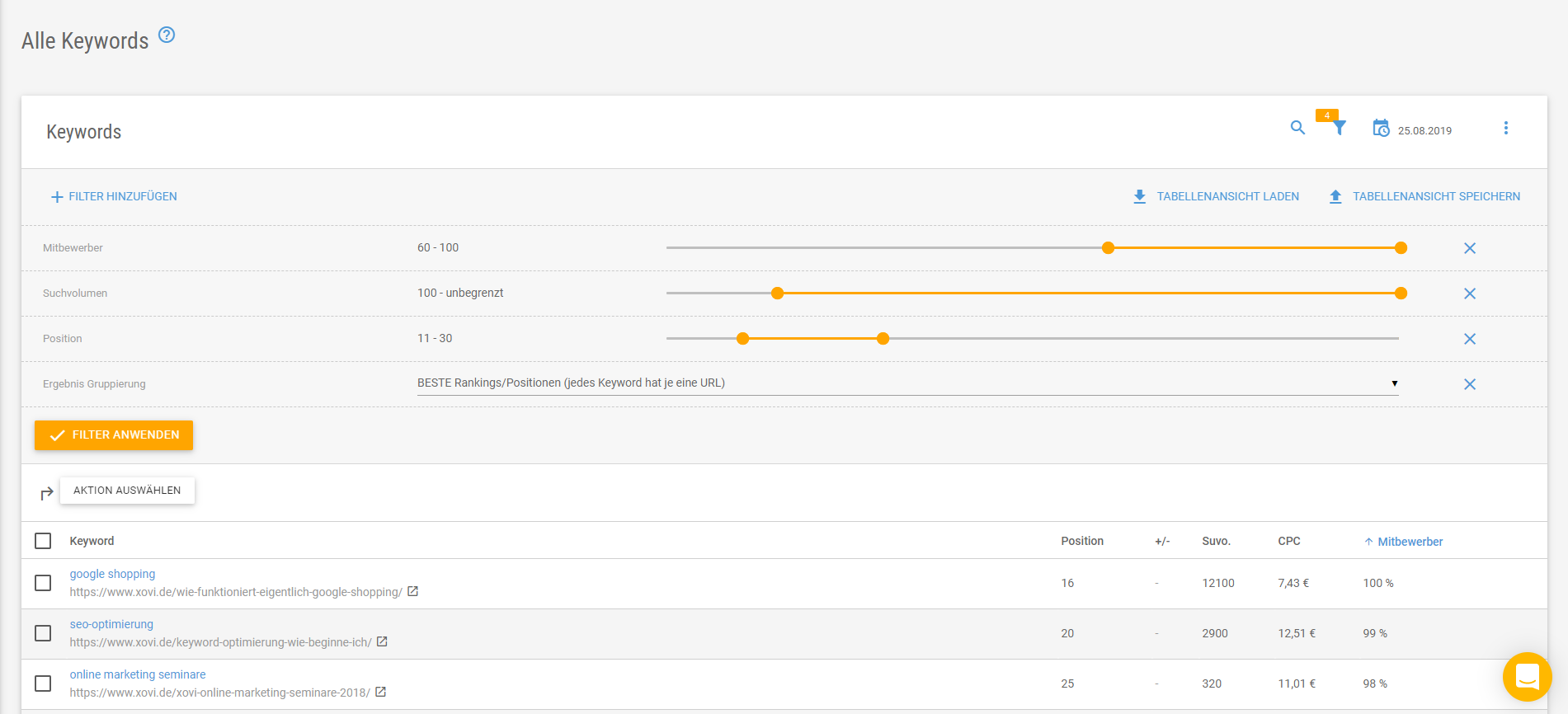 Filter helfen dir dabei, deine Keywords nach deinen Ansprüchen zu filtern.